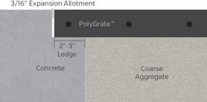 polygrate2